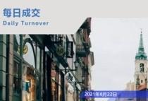 宁波6月21日,成交面积71803㎡网签611套,江汇城狂卖86套