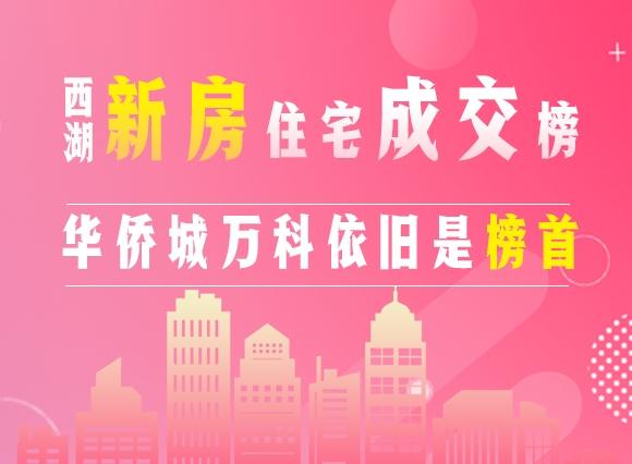 西湖區新房住宅成交榜,華僑城萬科依舊是榜首