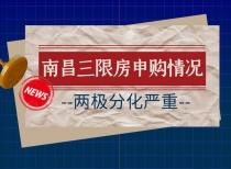 南昌三限房申購情況,兩極分化嚴重