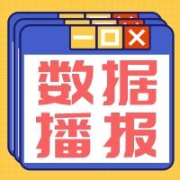 9月13日 汉中商品房成交50套,住宅均价4808.99元/㎡