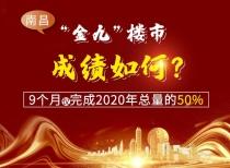 """南昌""""金九""""樓市成績如何?9個月僅完成2020年總量的50%"""