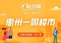 上周惠州新房住宅網簽1438套環比漲215%!