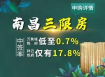 南昌三限房申購詳情,萬象城悅府中簽率低至0.7%,祥云悅府僅有17.8%