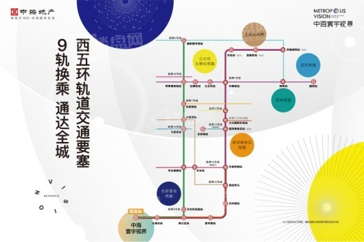 中海寰宇视界交通图
