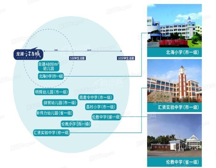 龙湖江与城配套图