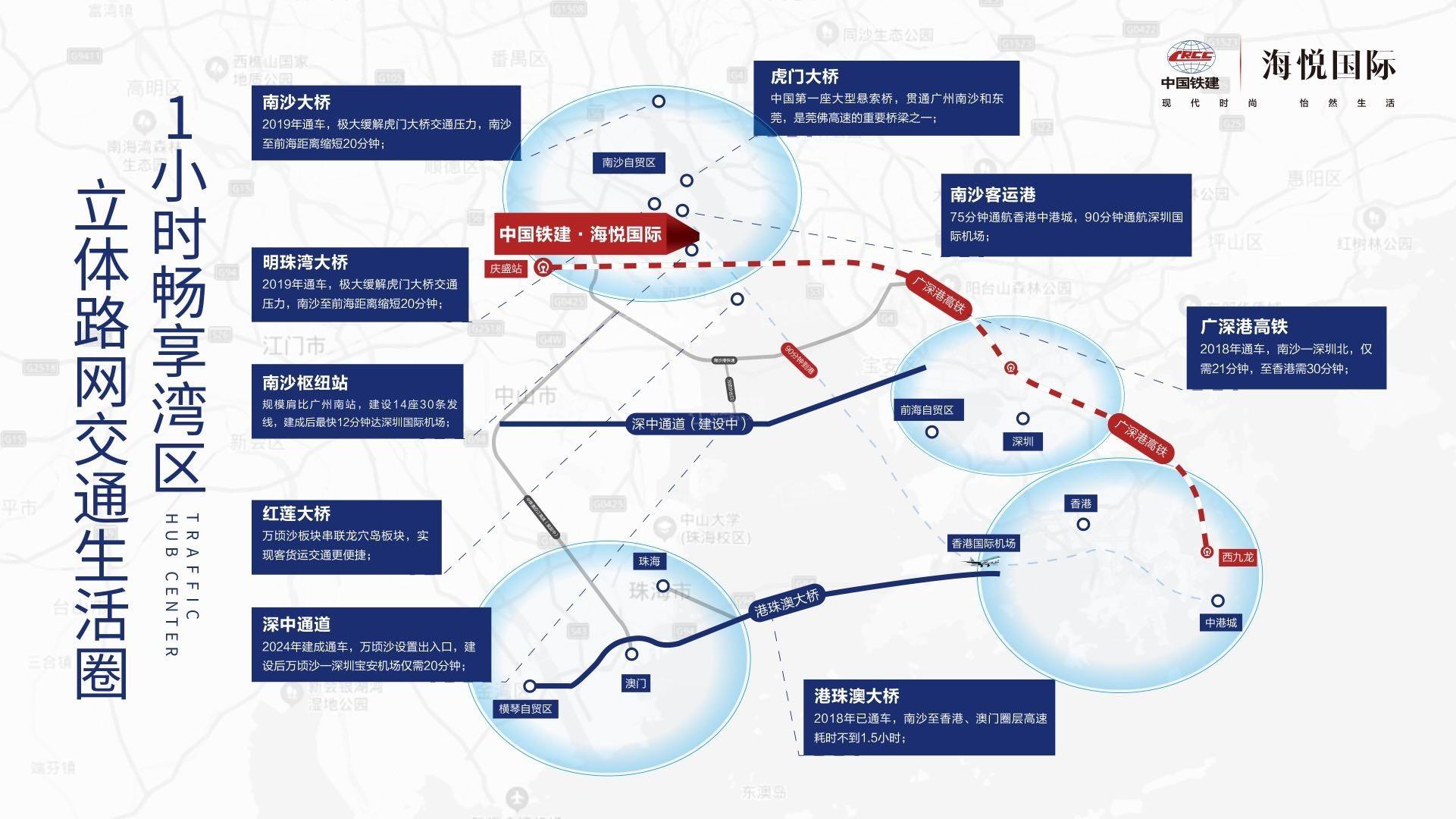 中国铁建海悦国际位置图