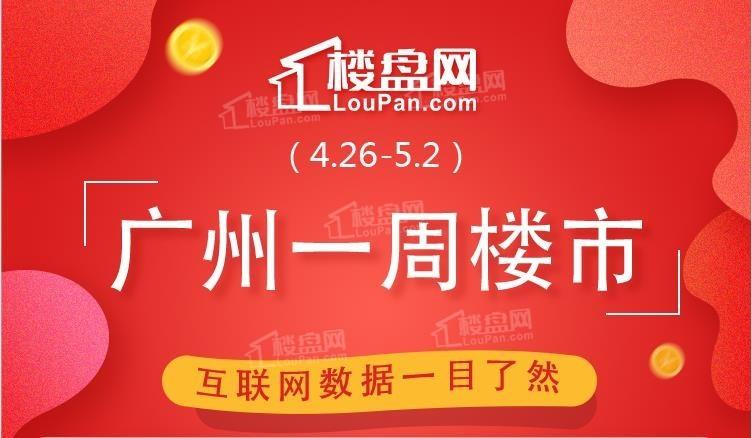 五一前夕!增城成交翻一番!本周广州新房网签3334套 环比上涨18.06%