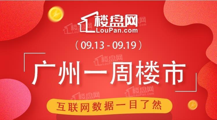 止跌回升 花都涨幅超200%!本周广州新房网签1764套 环比上涨44%