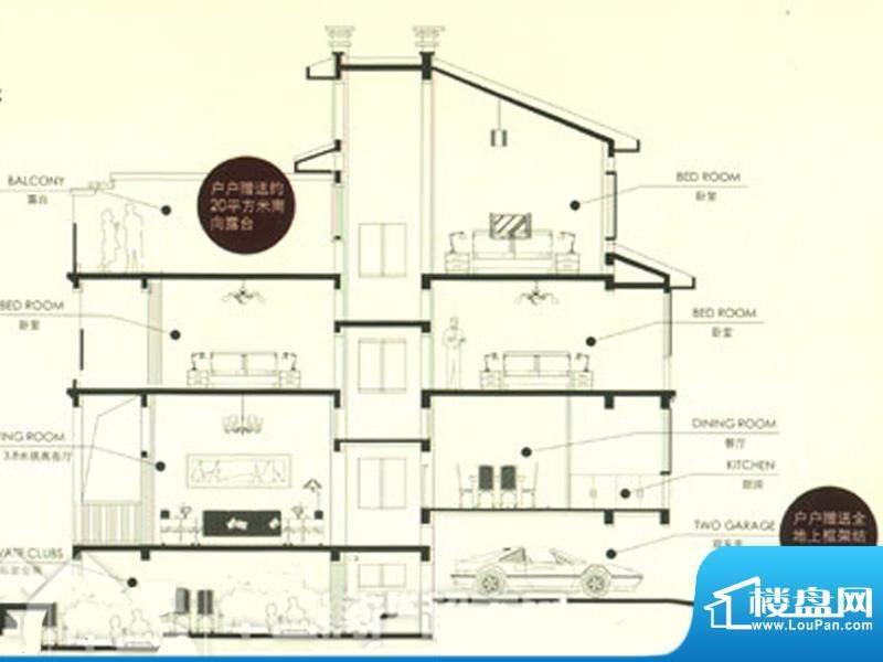 尚郡府独栋户型 8室面积:300.00平米
