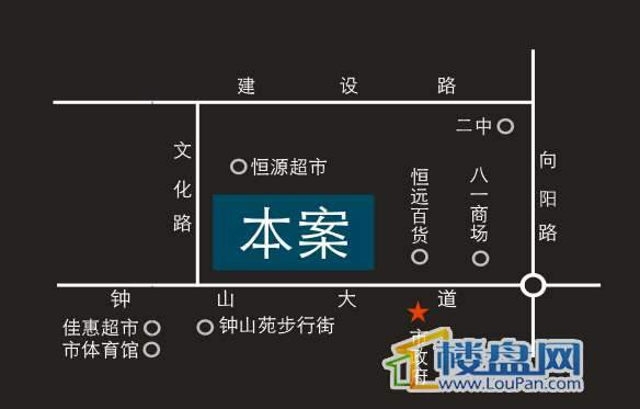 CBD银座交通图