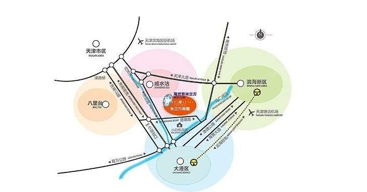 米立方商业步行街位置图