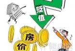 滨州房产贬值前的五个信号 了解一下!