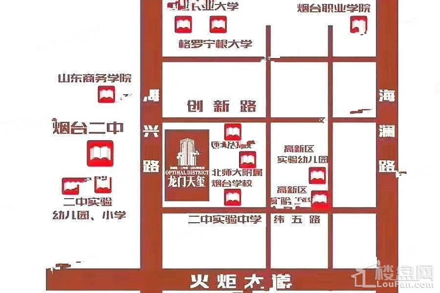 龙门天玺位置图