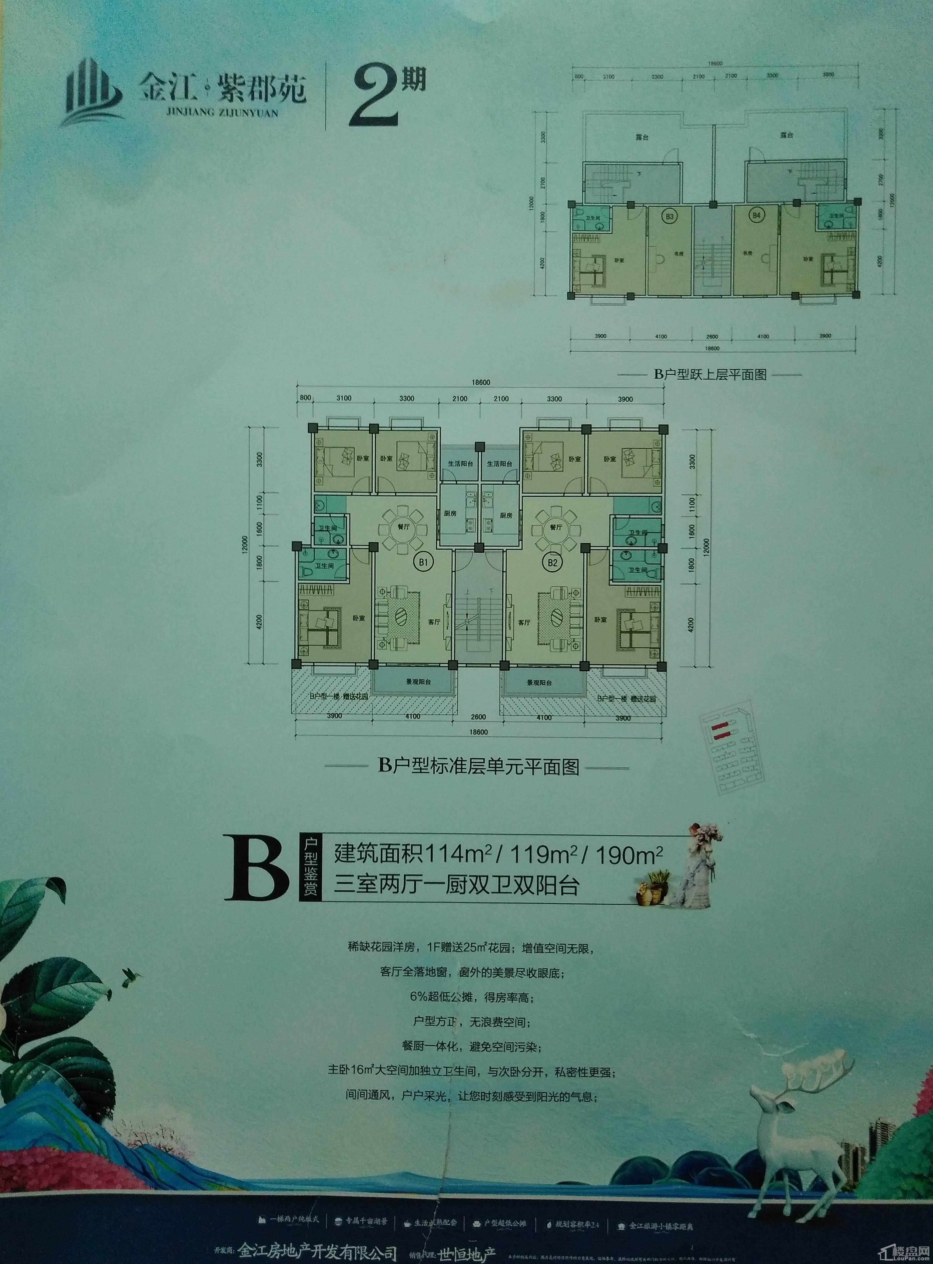 二期B户型 三房两厅一厨双卫双阳台 114.47㎡/119㎡/190㎡